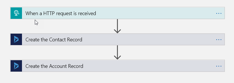 Json Schema Validation in Logic Apps and Flow Joe Gill Dynamics 365 Consultant